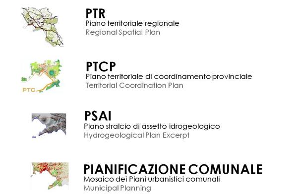 Analisi urbanistica multicriteri per la lettura e la for Piani di fattoria di un livello